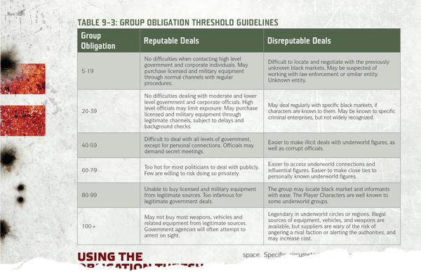 group-obligation-chart.png