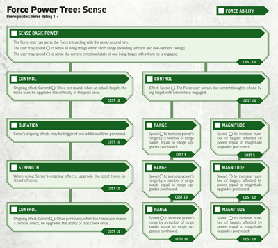 SWE02-tree-forcesense-prev.png