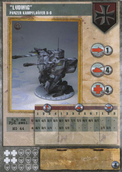 Fantasy Flight Games [News] - The Axis Marches Forth