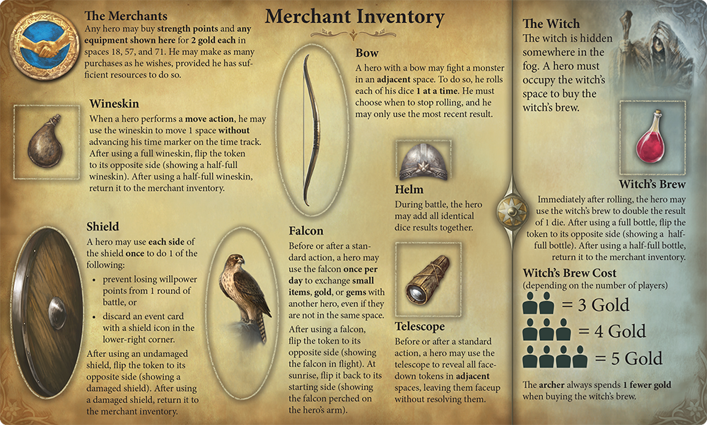 Meet the Heroes of Andor - Fantasy Flight Games