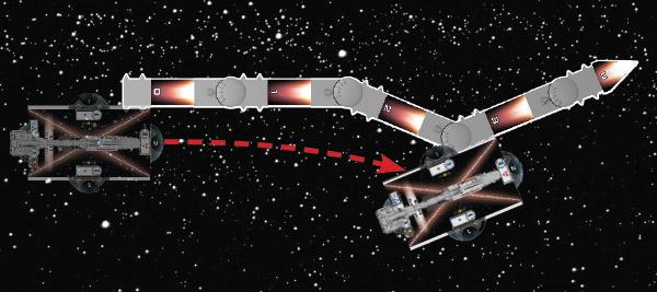 Star Wars Armada Ship Movment