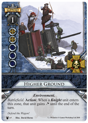 wi-higher-ground.png