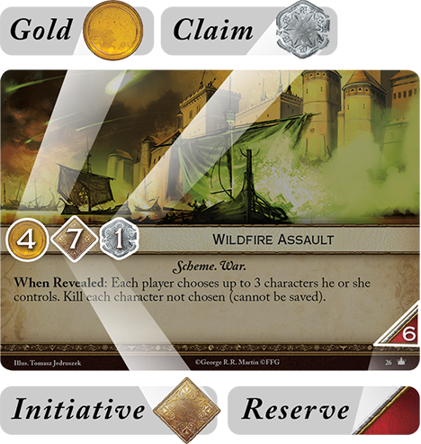 [JCE/LCG] Le Trône de Fer/A Game of Thrones 2nd Edition Gt01_diagram_plotcard
