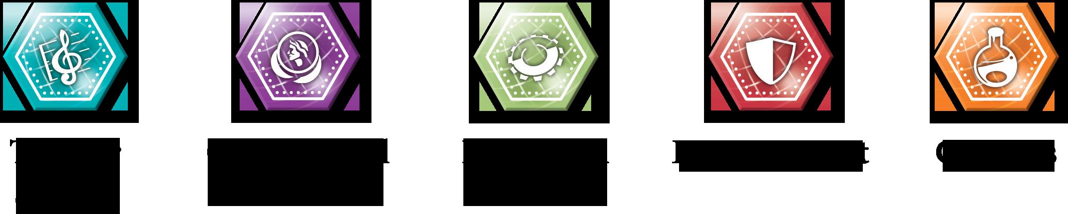 civ02 a1 diagram2 EnGarde - Vaidmenų Žaidimai