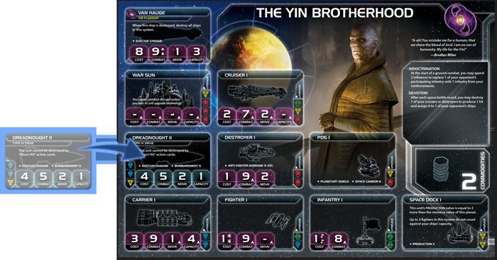 Twilight Imperium Fourth Edition | BoardGameGeek