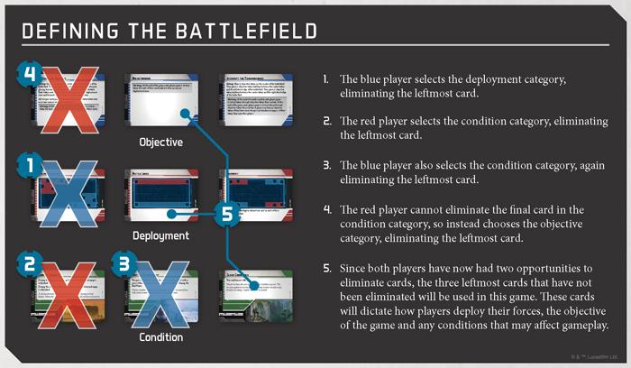 swl01_ga-z-b_defining-the-battlefield.jp