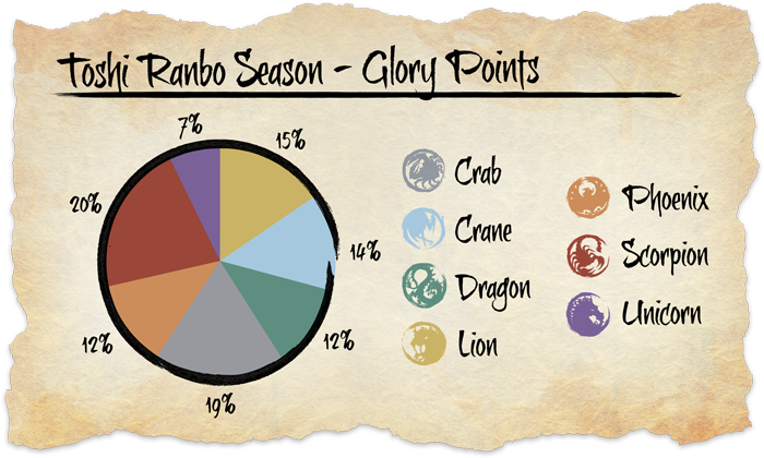 toshi-ranbo-glory-points.png