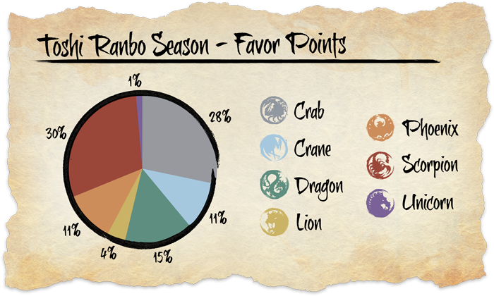 toshi-ranbo-favor-points.png