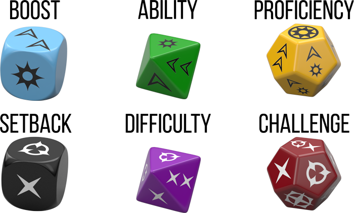 The Genesys Dice