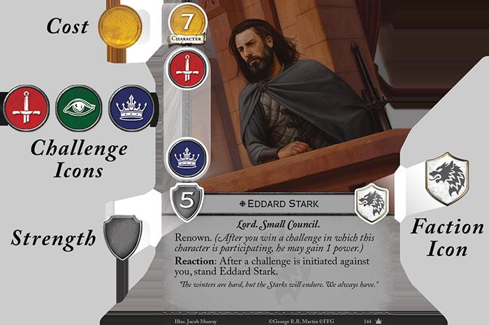 [JCE/LCG] Le Trône de Fer/A Game of Thrones 2nd Edition Gt01_diagram_charactercard